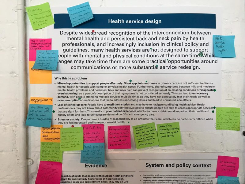 Mental health and persistent pain: Live blog from the Q Lab workshop